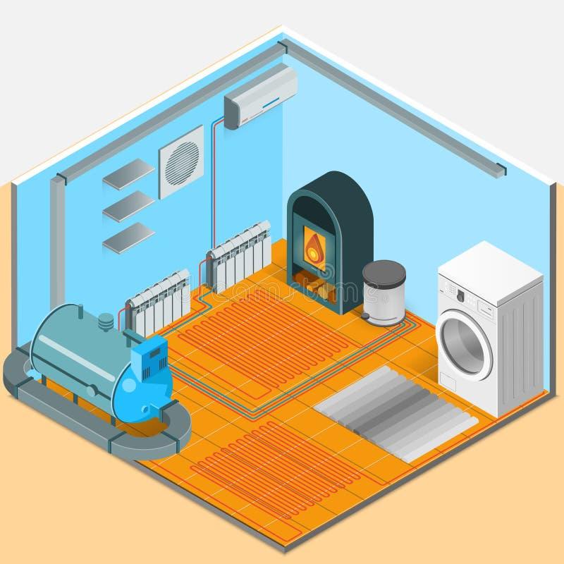 Inre isometrisk mall för uppvärmningkylsystem stock illustrationer