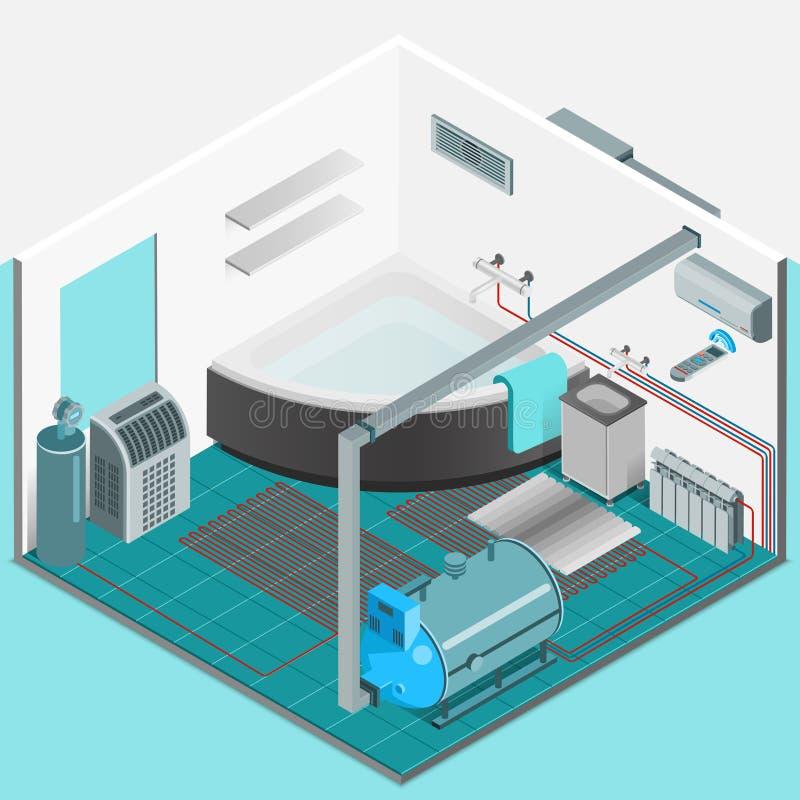 Inre isometriskt begrepp för uppvärmningkylsystem vektor illustrationer