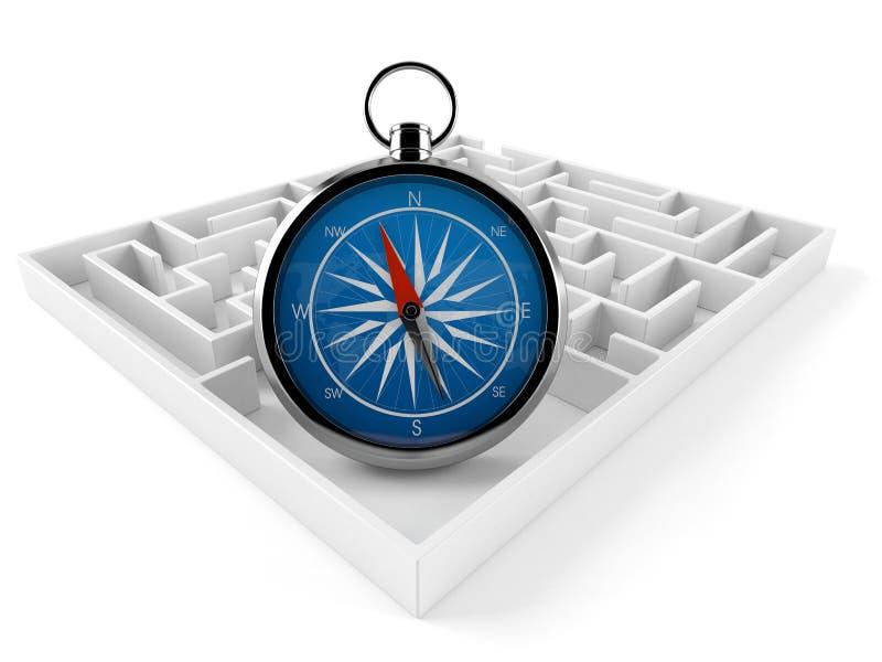 Inre labyrint för kompass royaltyfri illustrationer
