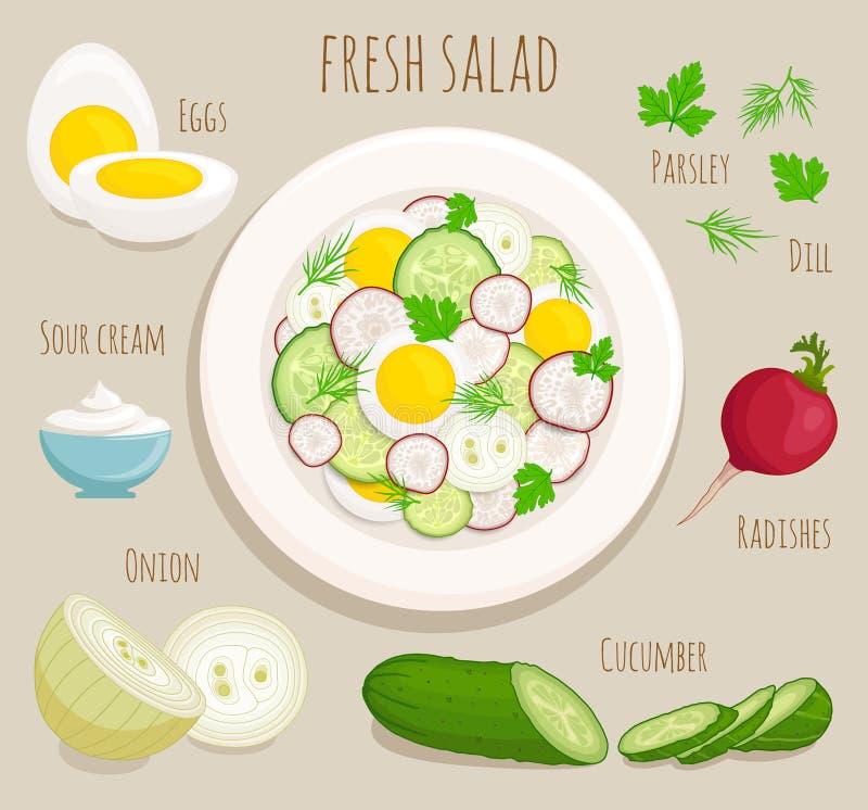 Insalata di ricetta con gli ingredienti Vettore royalty illustrazione gratis