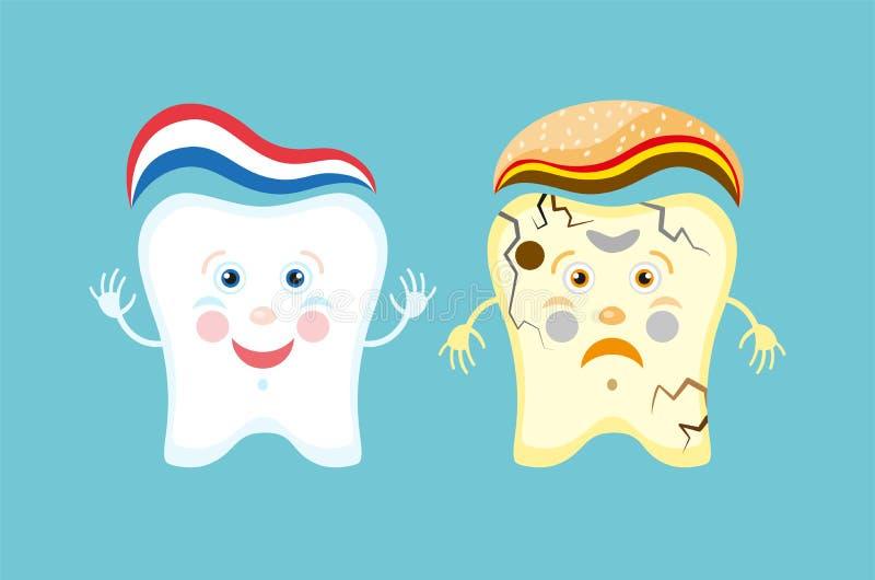 Insalubre contra a comparação saudável dos desenhos animados dos dentes, ilustração, ilustração stock