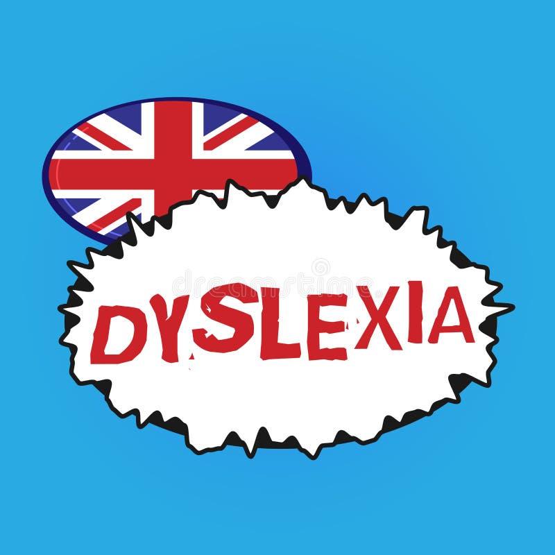 Inscription de la note montrant la dyslexie Désordres de présentation de photo d'affaires qui impliquent la difficulté dans l'étu illustration libre de droits