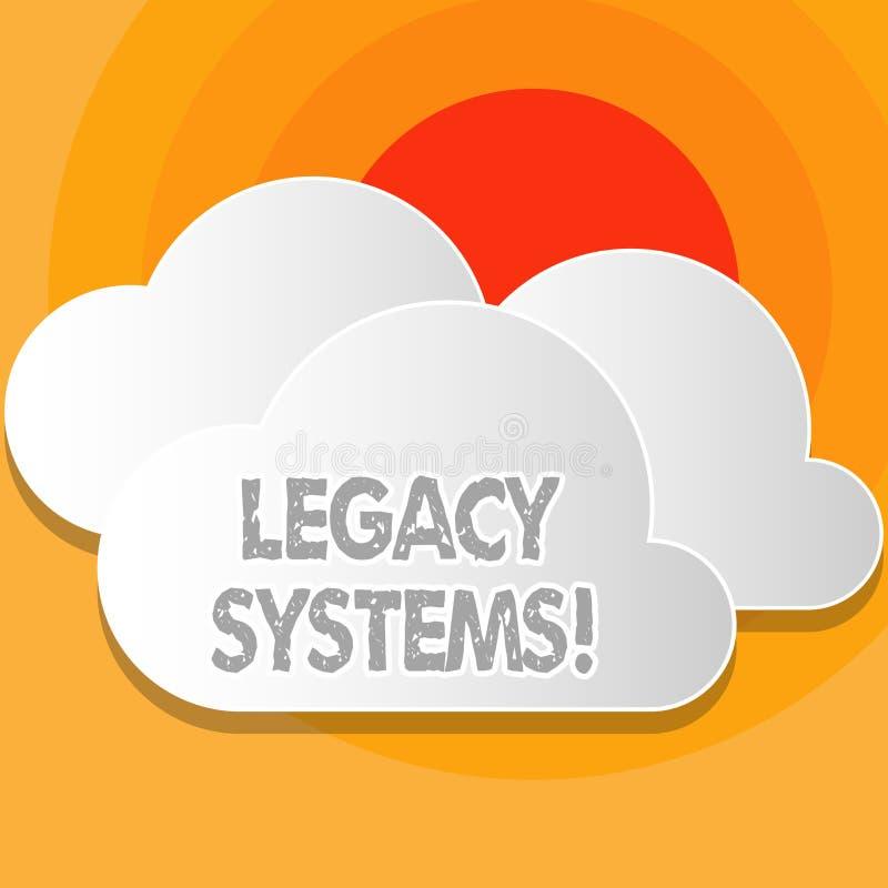 Inscription des systèmes de legs d'apparence de note Photo d'affaires présentant le vieil système informatique ou application  illustration stock