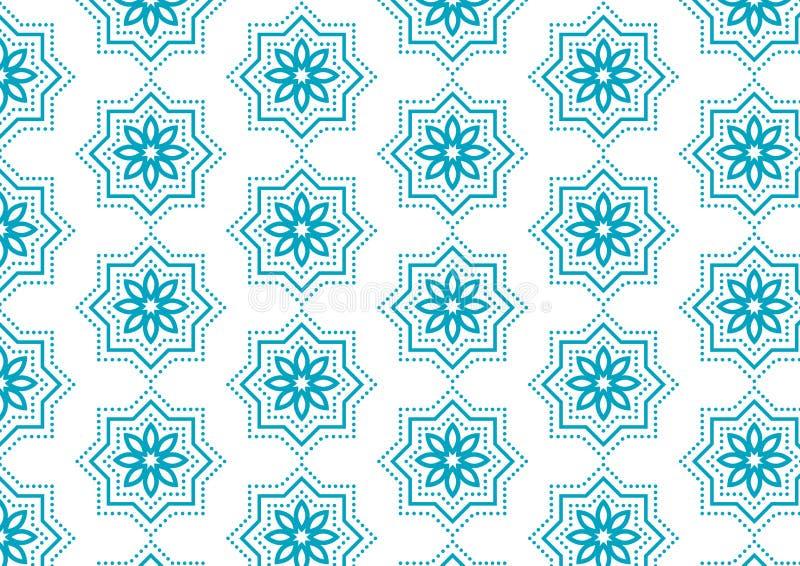 Insegna astratta islamica del fondo del modello royalty illustrazione gratis