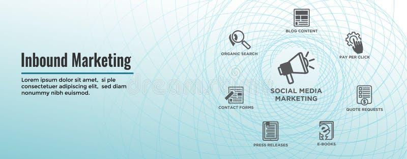 Insegna commercializzante in arrivo di web di Digital con le icone di vettore con CTA, crescita, SEO, ecc illustrazione vettoriale