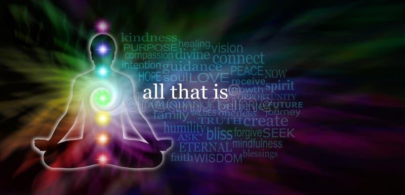 Insegna del sito Web della nuvola di parola di meditazione di Chakra illustrazione vettoriale