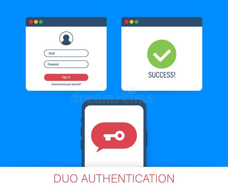 Insegna di concetto di autenticazione di duo con il posto del testo Può usare per l'insegna di web, il infographics, immagini del illustrazione vettoriale