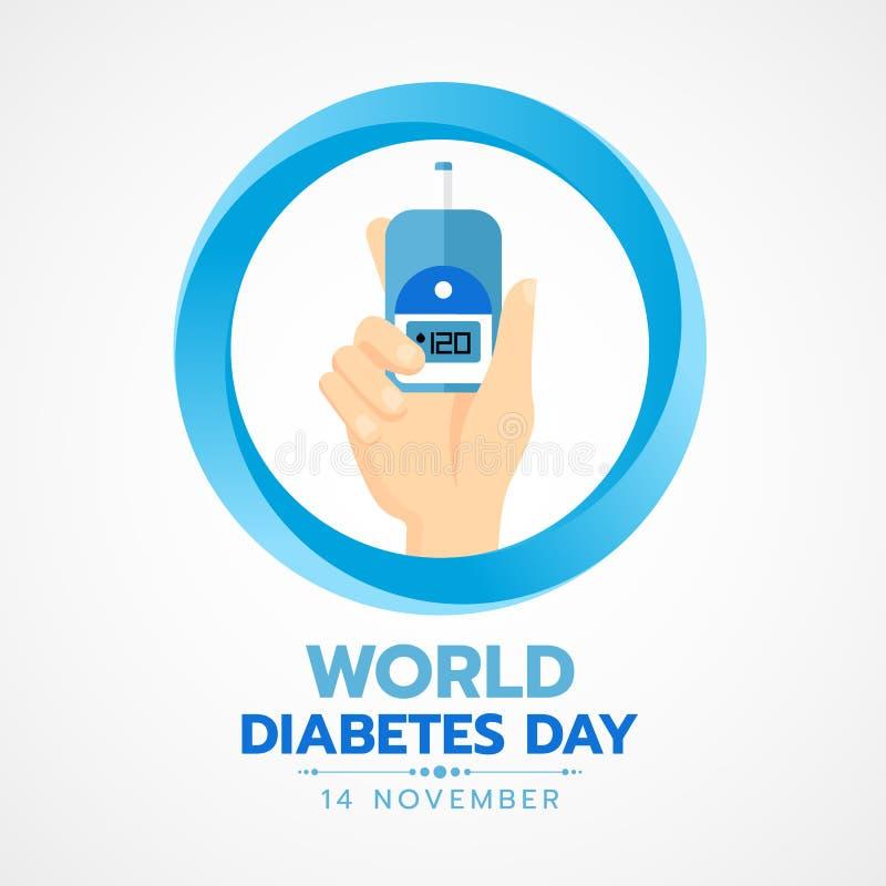 Insegna di giornata mondiale del diabete con il sangue Sugar Test della tenuta della mano nella progettazione blu di vettore del  illustrazione di stock