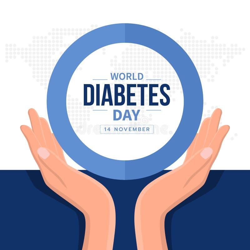 Insegna di giornata mondiale del diabete con il testo di cura della tenuta della mano nel segno blu dell'anello del cerchio e nel royalty illustrazione gratis