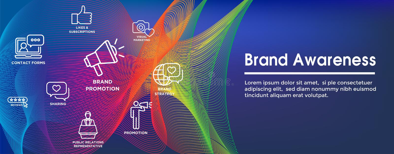 Insegna di intestazione di web di pubbliche relazioni ed insieme dell'icona con consapevolezza di marca, strategia e la promozion illustrazione di stock