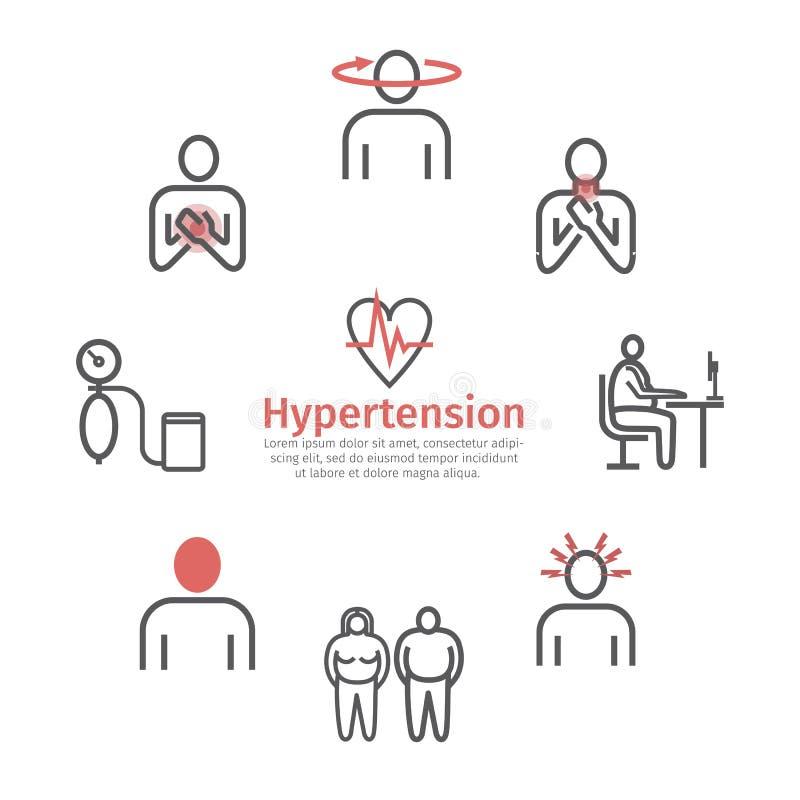 Ipertensione Sintomi, Trattamento Segni Di Vettore Per I..