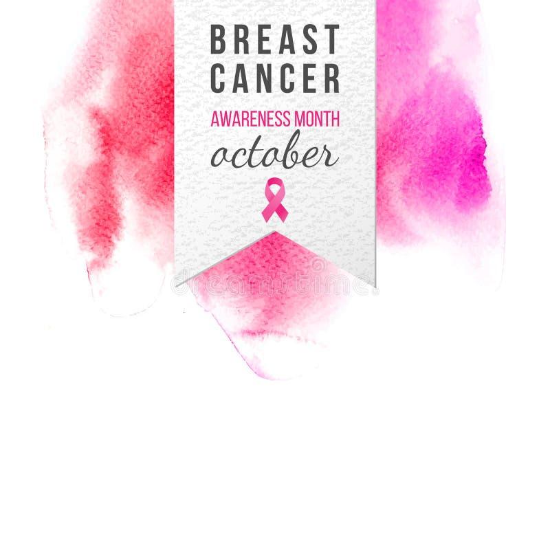 Insegna di mese di consapevolezza del cancro al seno royalty illustrazione gratis