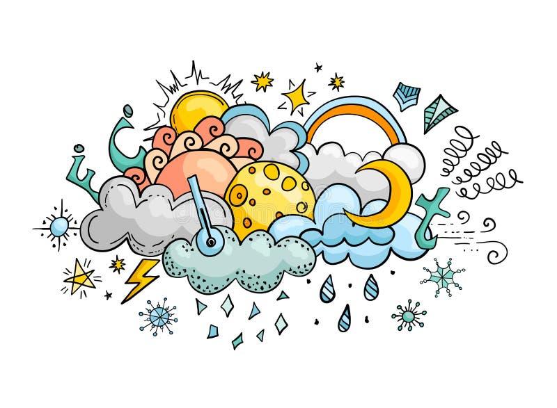 Striscione vettoriale sul tema meteo Elementi di progettazione dello scarabocchio illustrazione di stock