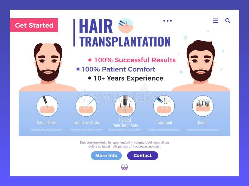 Insegna di web di trapianto dei capelli illustrazione vettoriale
