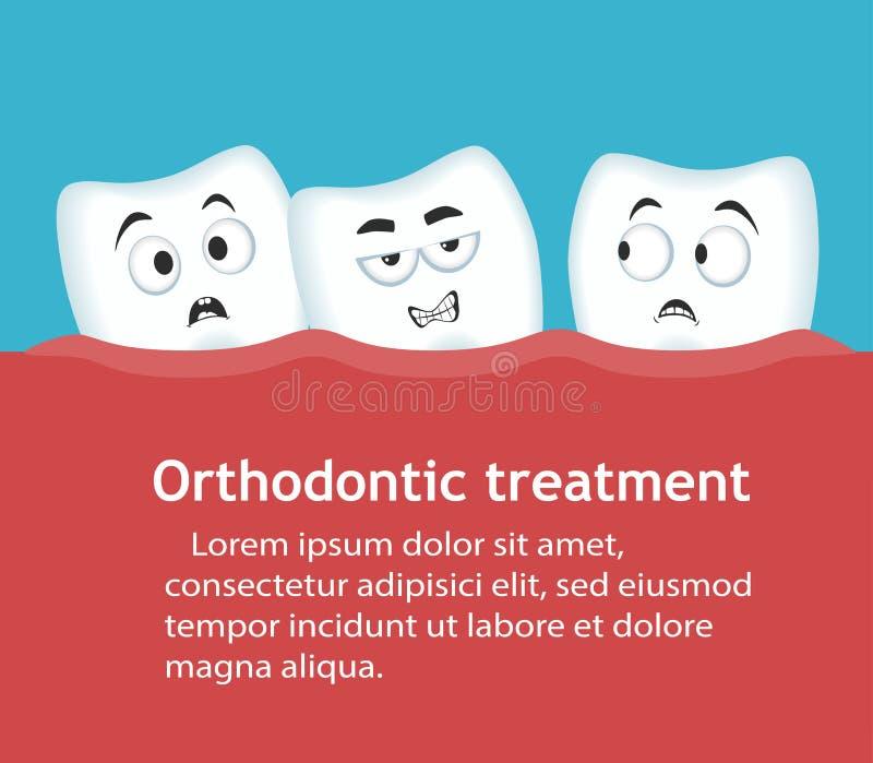 Insegna ortodontica di trattamento con i caratteri dei denti illustrazione di stock