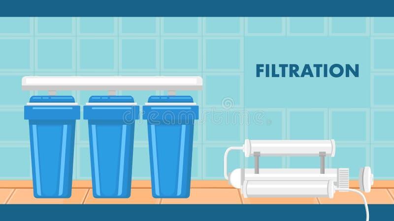 Insegna piana di web del sistema di filtrazione di osmosi inversa illustrazione di stock