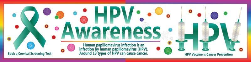 Insegna vaccino della dose di consapevolezza 3 di HPV illustrazione di stock