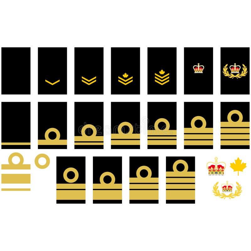Insegne della marina canadese illustrazione vettoriale