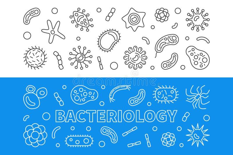 Insegne orizzontali del profilo di batteriologia Illustrazione di vettore illustrazione di stock