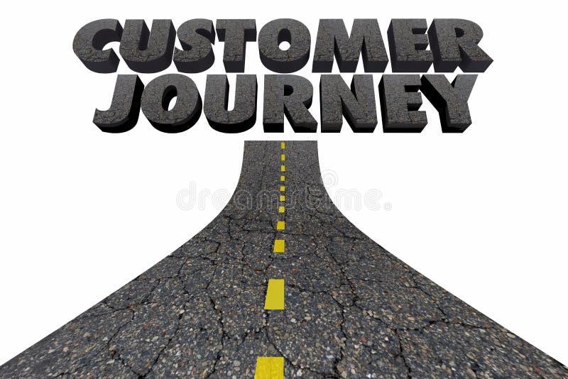 Inseguimento di processo di vendita della strada di viaggio del cliente illustrazione di stock