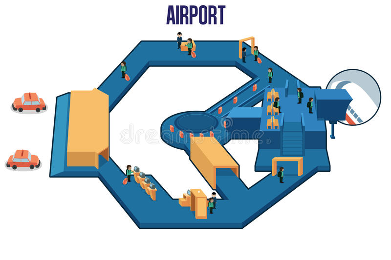 Inside of an airport. A vector illustration of map guide of inside of an airport stock illustration