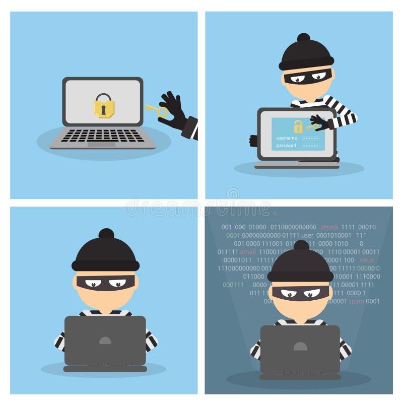 Insieme criminale del pirata informatico royalty illustrazione gratis