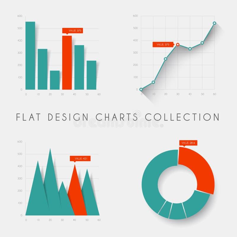 Insieme dei grafici e dei grafici piani di statistiche di progettazione di vettore illustrazione di stock