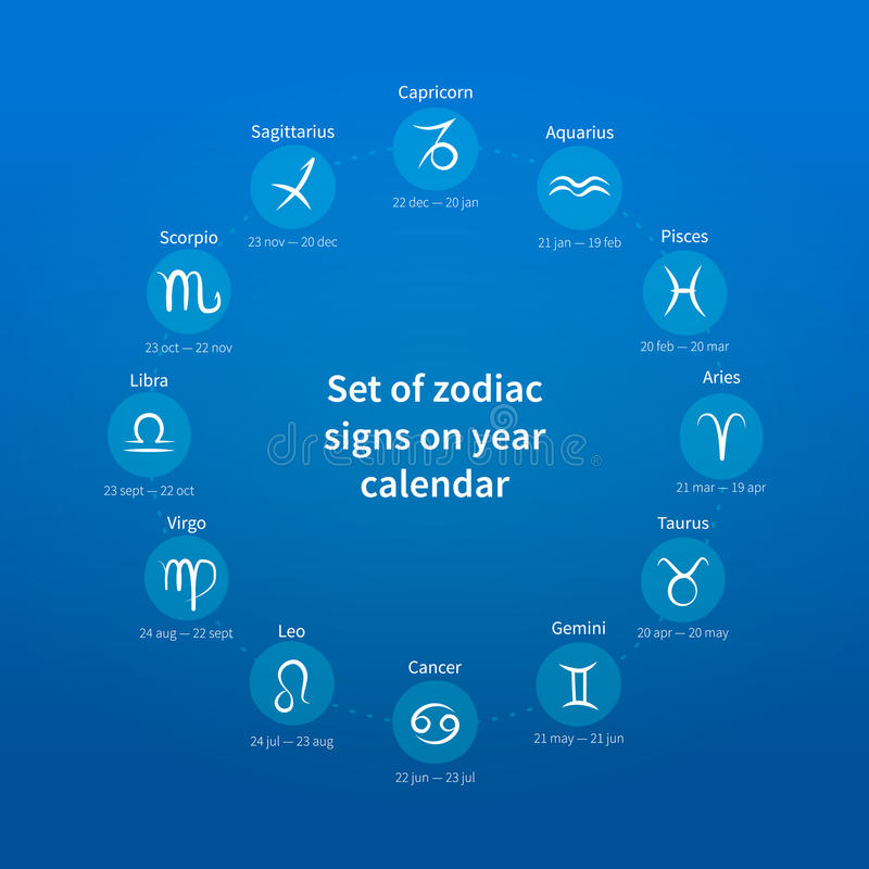 Insieme dei segni dello zodiaco sul calendario di anno illustrazione vettoriale