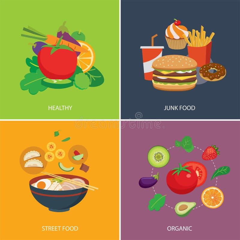 Insieme del concetto di progetto piano per alimento royalty illustrazione gratis