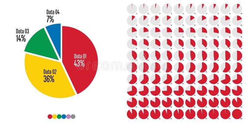 Insieme del diagramma a torta nella percentuale da 1 a 100 illustrazione vettoriale