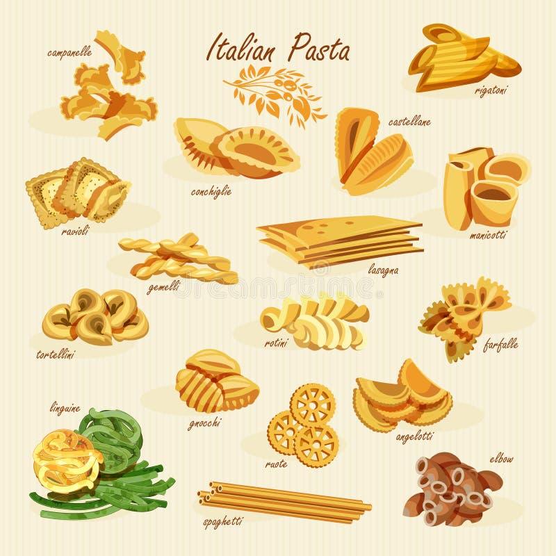 Insieme del manifesto di pasta con differenti tipi di paste royalty illustrazione gratis