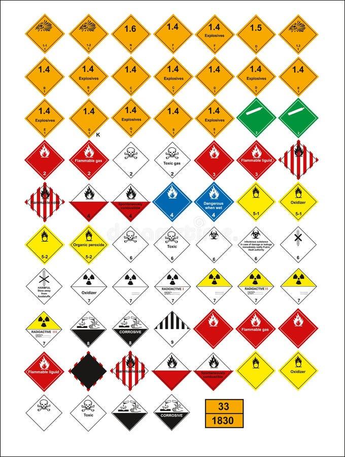 Insieme del segno obbligatorio, segno di rischio, segno proibito, segni di salute e sicurezza sul lavoro, insegna d'avvertimento, illustrazione vettoriale
