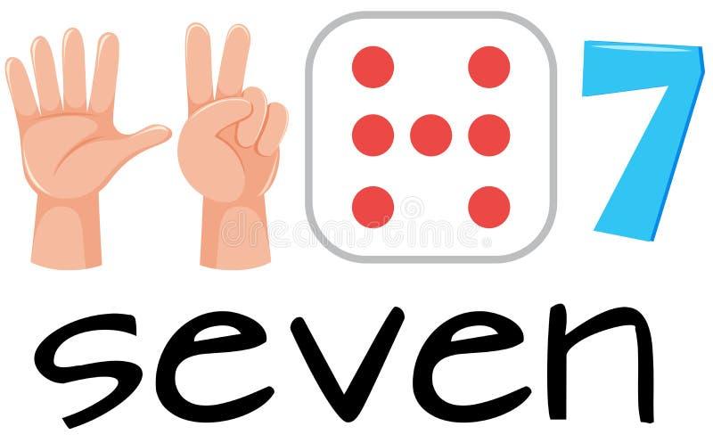 Insieme del simbolo di numero sette illustrazione di stock