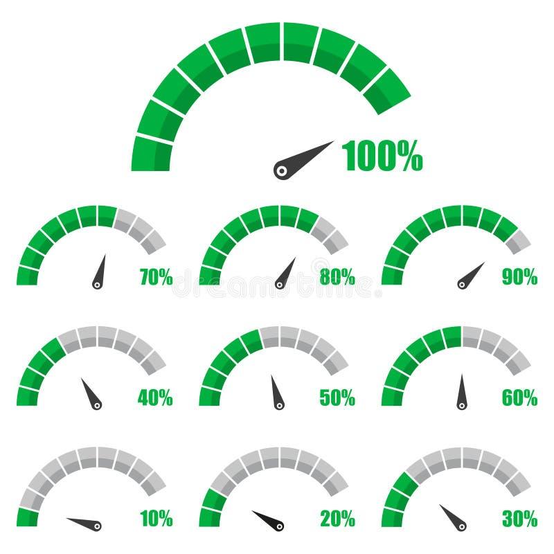 Insieme del tachimetro o dell'elemento infographic di valutazione del calibro dei segni del tester con la percentuale illustrazione vettoriale