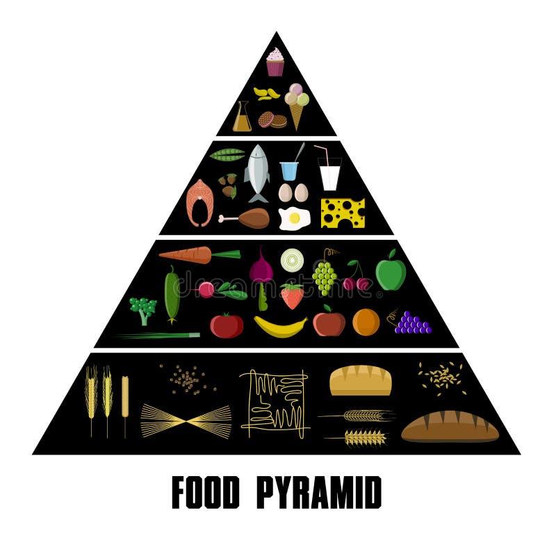 Insieme dell'icona della piramide di alimento illustrazione vettoriale