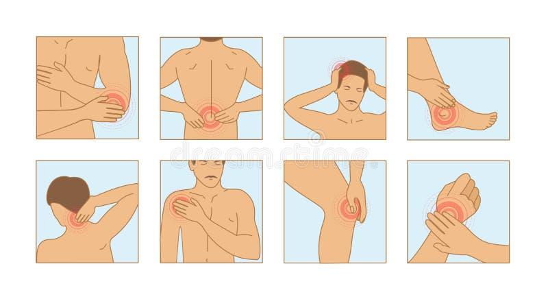 Insieme dell'illustrazione di vettore dei tipi di dolore Tipi differenti di dolori in testa, collo, arti, ginocchia e parte poste royalty illustrazione gratis