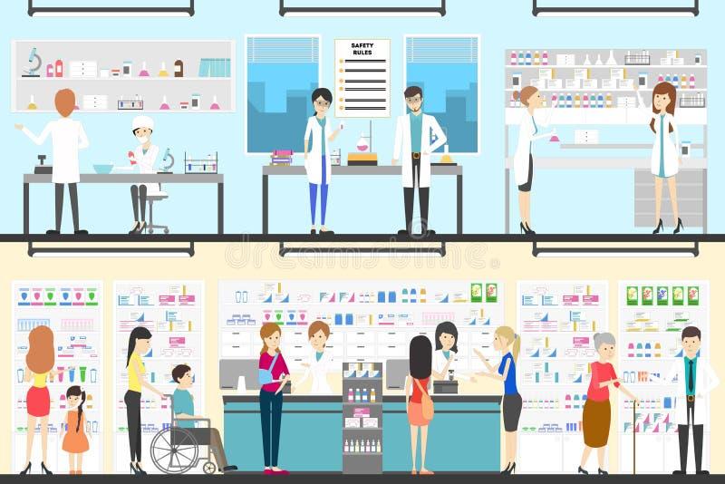 Insieme dell'interno della farmacia royalty illustrazione gratis