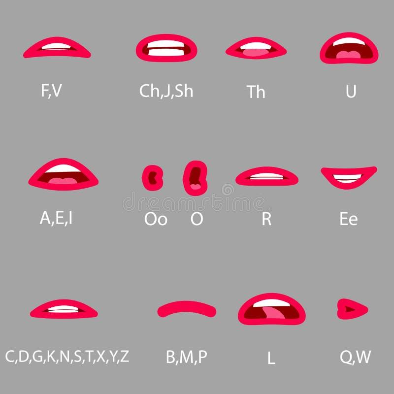 Insieme della Labbro-sincronizzazione del carattere Labbro-sincronizzazione - riferimento della bocca illustrazione vettoriale