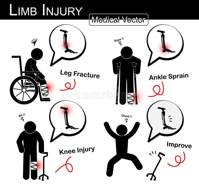 Insieme della lesione dell'arto (uomo del bastone con sedia a rotelle, la gruccia ascellare, la canna del treppiede) (tibia di fr illustrazione vettoriale