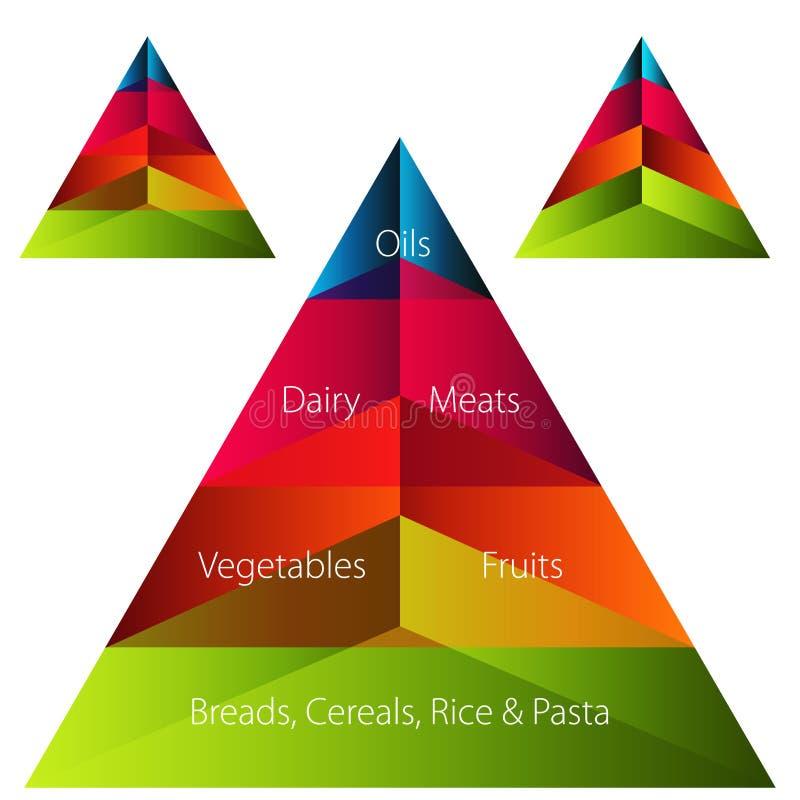 Insieme della piramide di alimento royalty illustrazione gratis