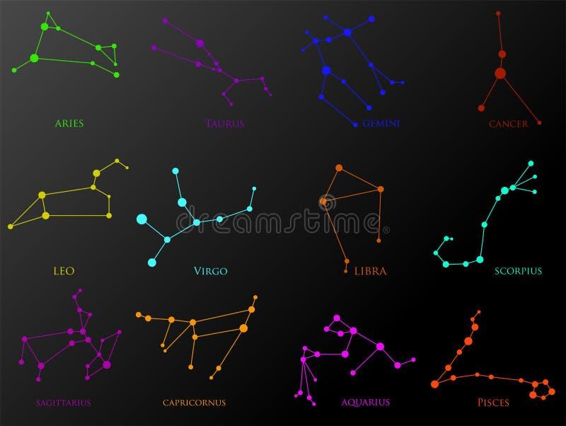 Insieme delle costellazioni dello zodiaco Insieme dell'oroscopo royalty illustrazione gratis