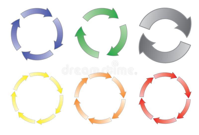 Insieme delle frecce di riciclaggio illustrazione vettoriale