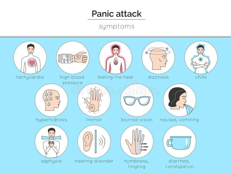 Insieme delle icone circa i sintomi di attacco di panico illustrazione di stock