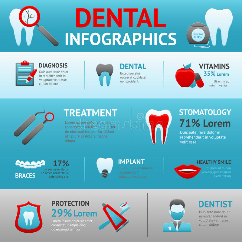 Insieme dentario di infographics illustrazione vettoriale