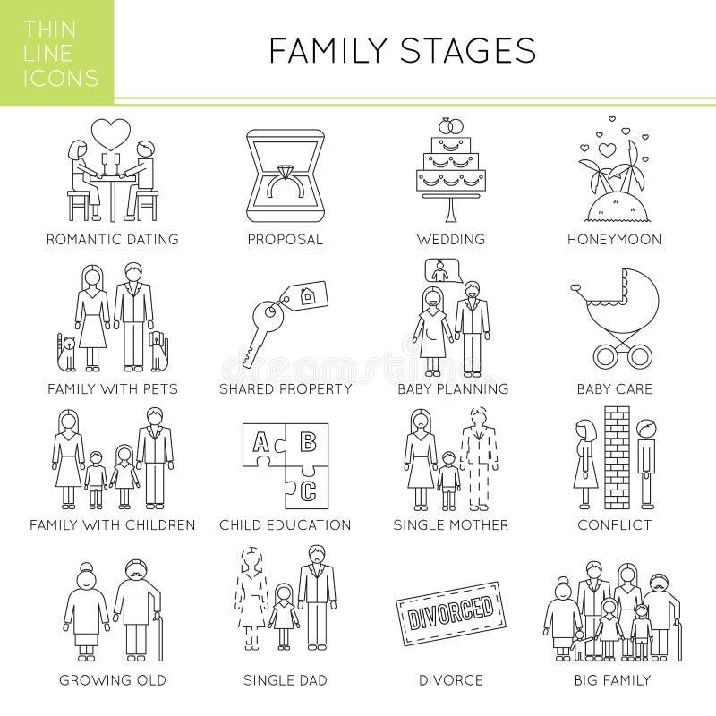 Insieme di fasi della famiglia illustrazione di stock