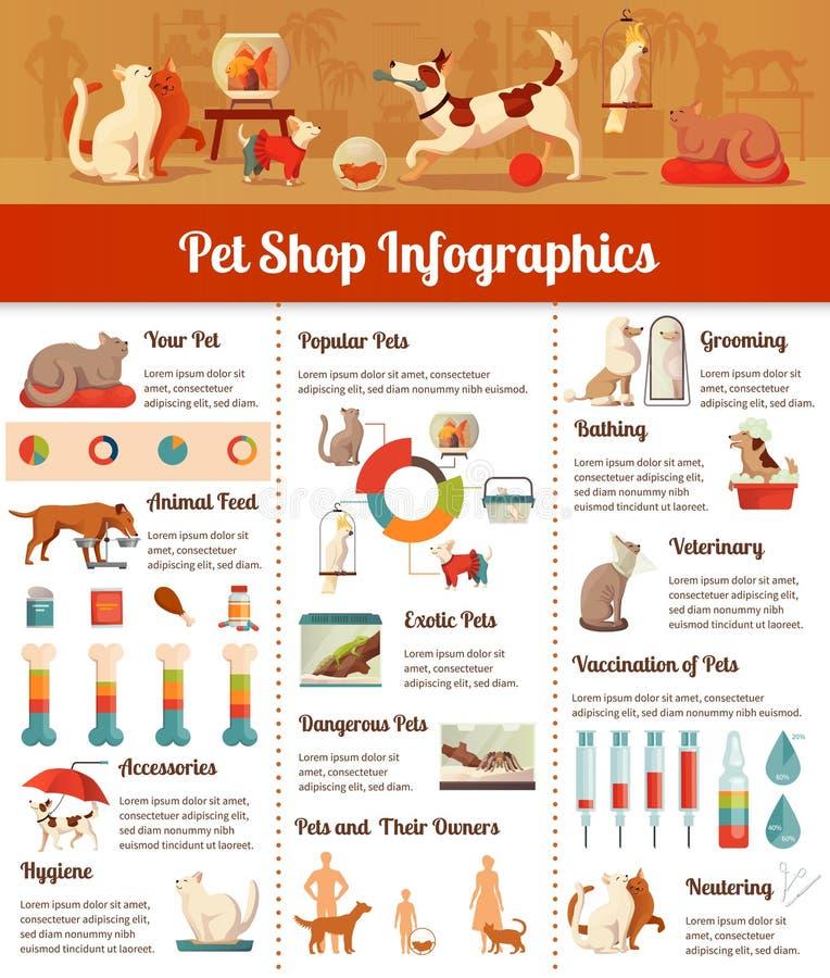 Insieme di Infographic del negozio di animali royalty illustrazione gratis