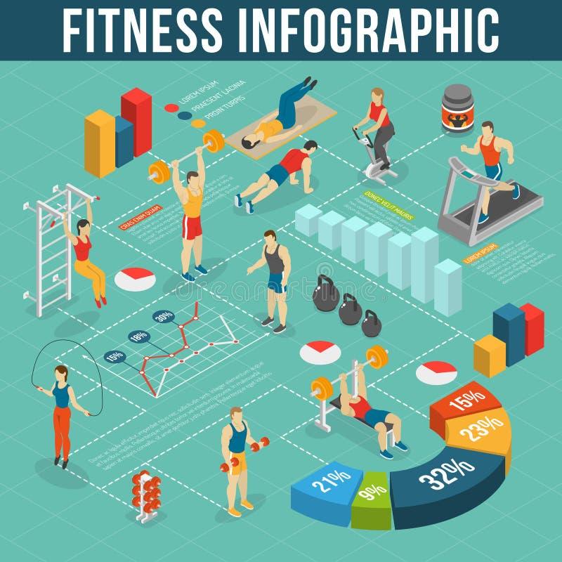 Insieme di Infographic di forma fisica royalty illustrazione gratis