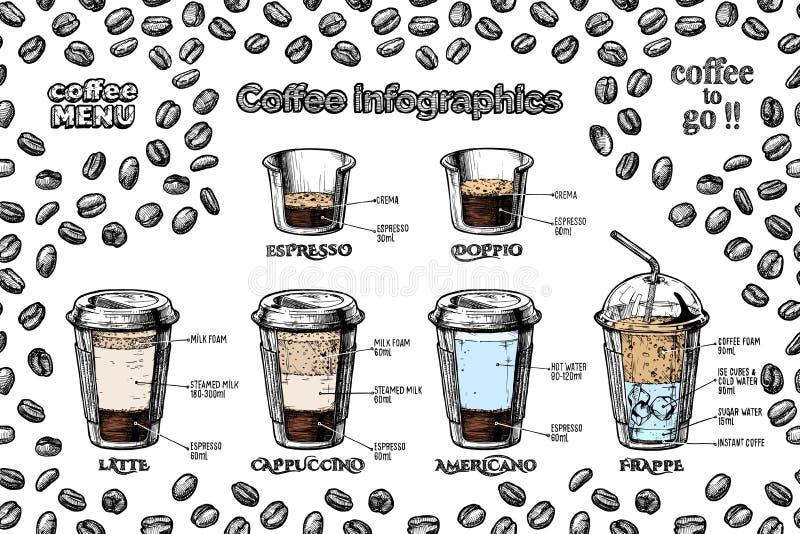 Insieme di infographics del caffè royalty illustrazione gratis