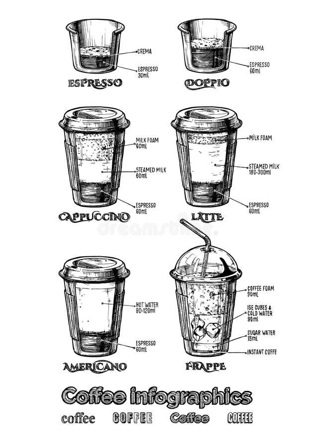 Insieme di infographics del caffè illustrazione di stock