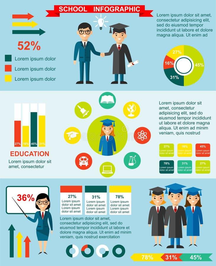 Insieme di infographics della scuola di istruzione con i laureati, insegnanti, allievo, studenti royalty illustrazione gratis